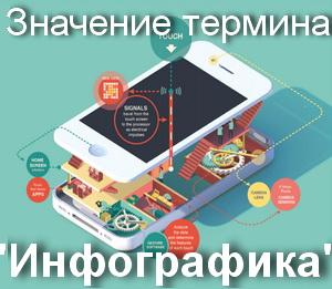 что значит Инфографика?